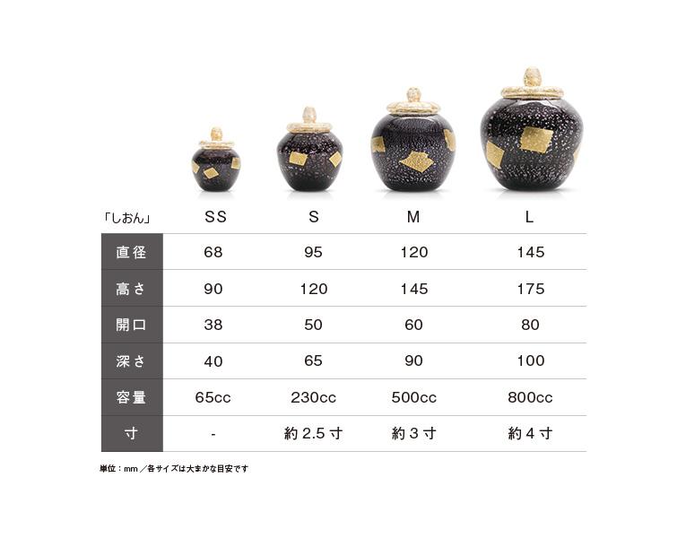 ミニ骨壷(しおん)サイズ一覧