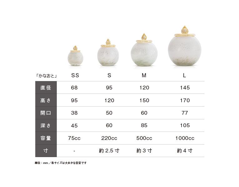 ミニ骨壷(かなおと)サイズ一覧